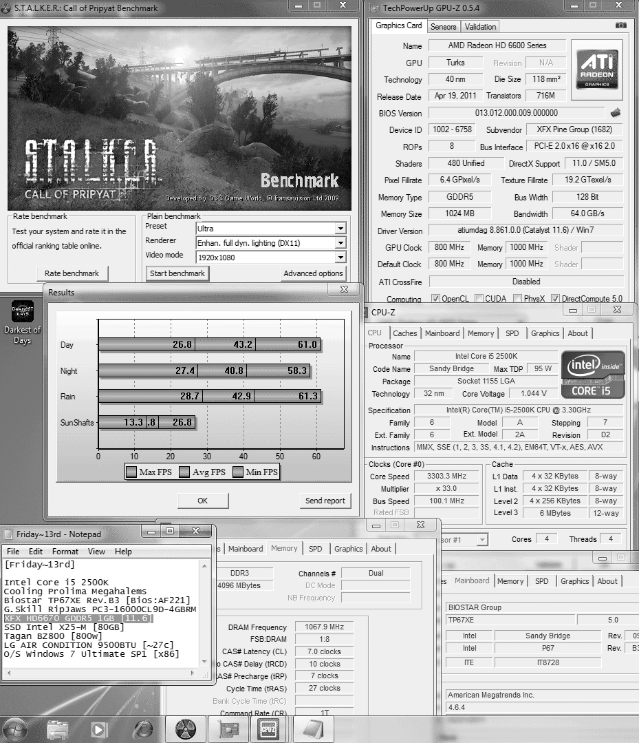 default dx11 stalker 43 40 42 16 XFX Radeon HD6670 1GB GDDR5 : Review