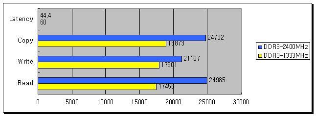 3 KINGMAX เปิดตัวที่สุดแห่งหน่วยความจำ DDR3 Nano Gaming สามารถใช้งานร่วมกับชิปเซ็ต Intel ซีรี่ย์ 6 ได้อย่างสมบูรณ์