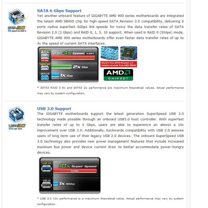 41 Gigabyte 990FXA UD7 Review