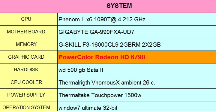 clip PowerColor Radeon HD6790 Review