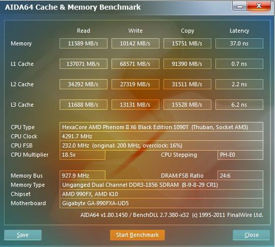 16 Gigabyte 990FXA UD5 Review