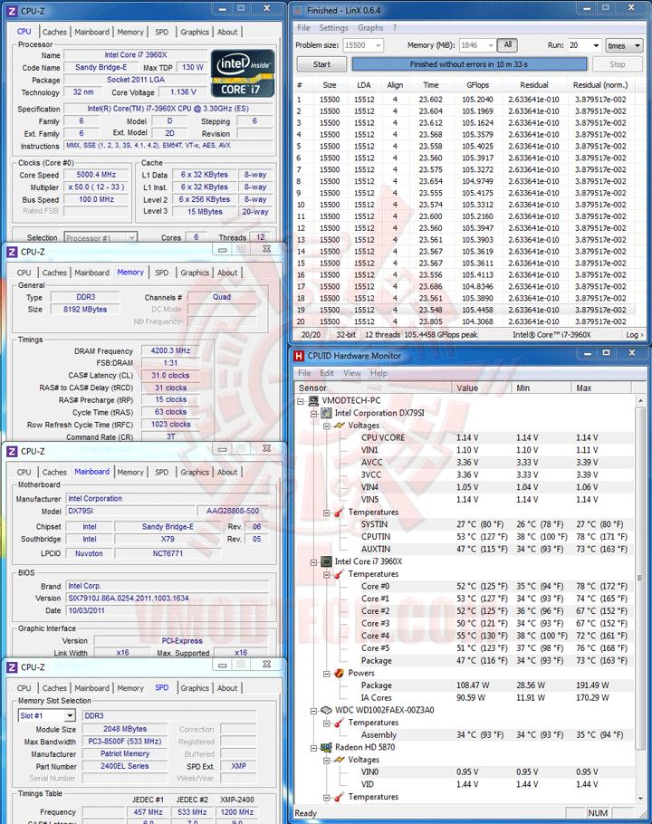 Intel Core I7 3960X The First 6 Cores Sandy Bridge