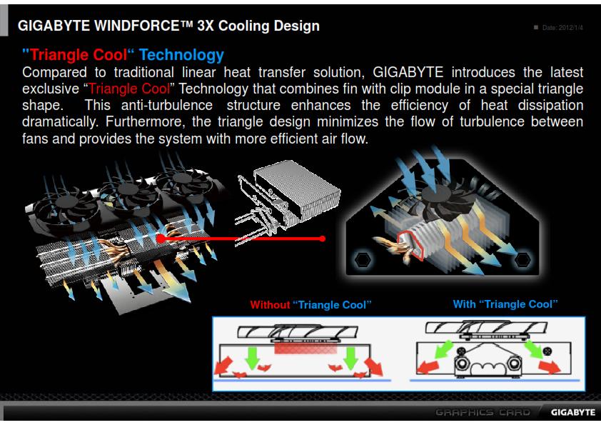 หน้าที่ 1 - GIGABYTE Radeon HD 7970 OC (GV-R797OC-3GD