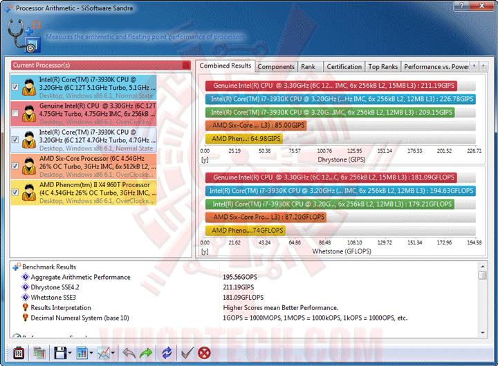 s1 BIOSTAR TPOWER X79 Mainboard Review