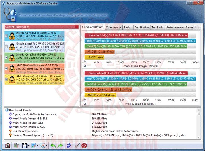 s2 BIOSTAR TPOWER X79 Mainboard Review