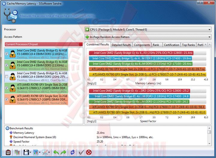 s5 BIOSTAR TPOWER X79 Mainboard Review