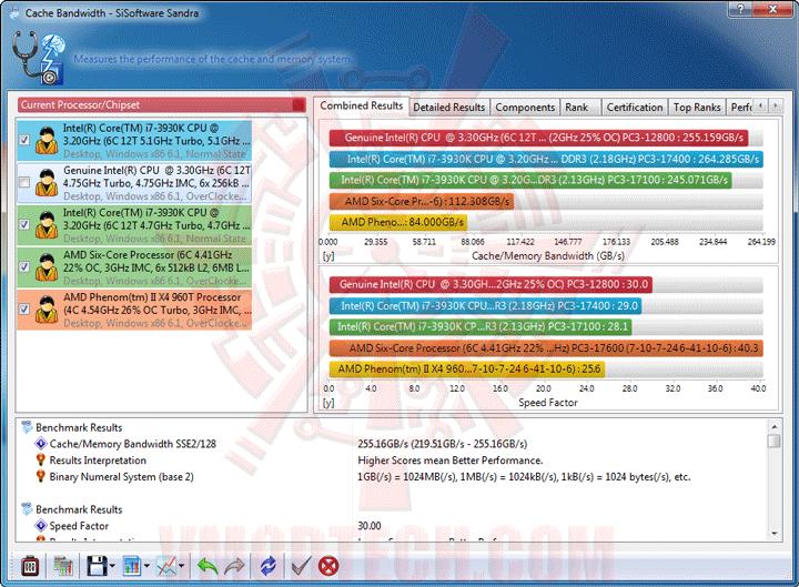 s6 BIOSTAR TPOWER X79 Mainboard Review