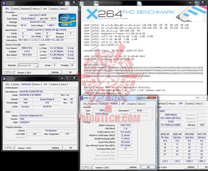 x264 ASUS RAMPAGE IV EXTREME LGA 2011 Motherboard