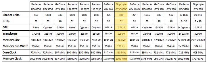 1 30 2012 10 51 38 pm GIGABYTE GeForce GTX560 OC WINDFORCE 2X