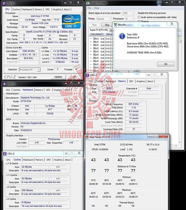 superpi32 GIGABYTE H77M D3H Intel H77 Motherboard