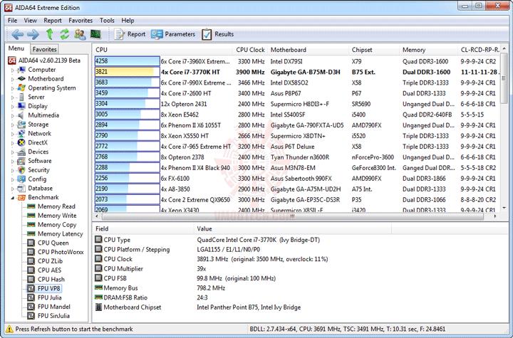 e7 GIGABYTE GA B75M D3H Micro ATX Motherboard Review