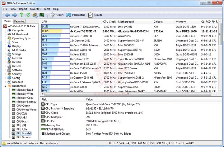 e9 GIGABYTE GA B75M D3H Micro ATX Motherboard Review