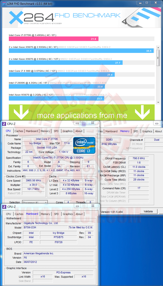 x264 GIGABYTE GA B75M D3H Micro ATX Motherboard Review