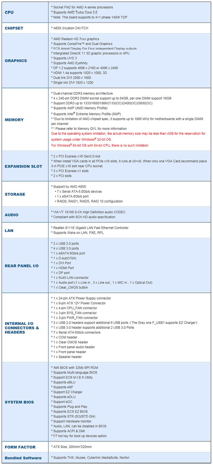 s3 ECS A85F2 A Golden FM2 Motherboard Review