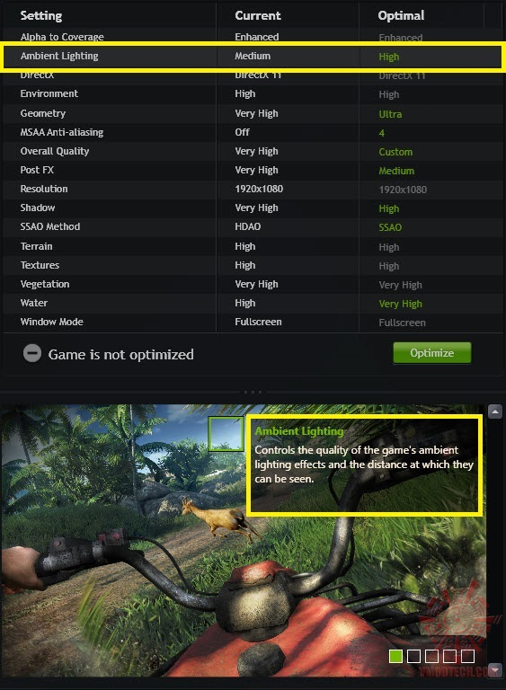 f2 NVIDIA GeForce EXPERIENCE