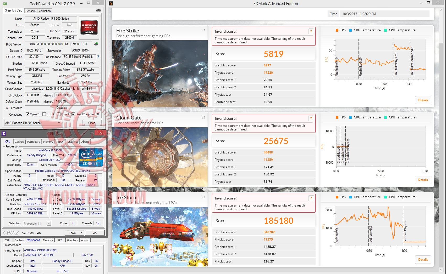 หน้าที่ 1 - ASUS RADEON R9 270X DirectCU II TOP Review