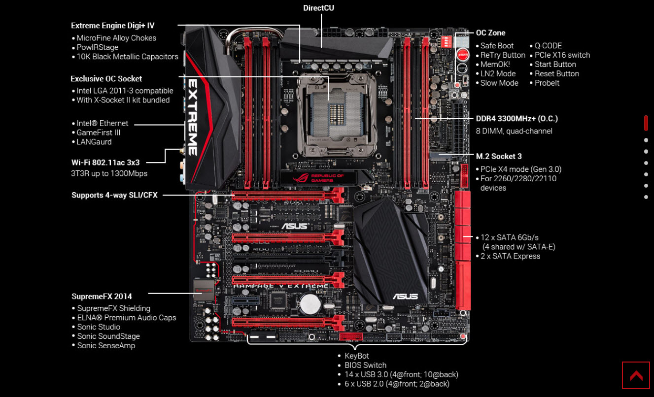 Pci-e slot on motherboard