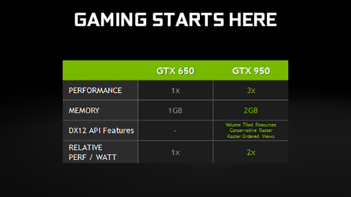 02 ASUS GeForce GTX 950 STRIX GAMING 2GB GDDR5 Review