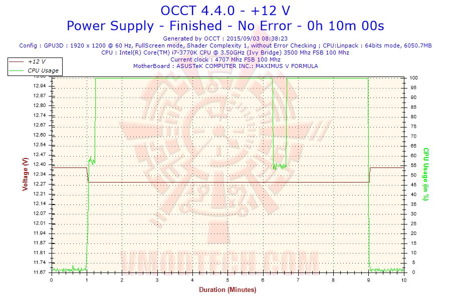 voltage 12 v Xigmatek Centauro XTK CB 0700M 700W 80 PLUS® BRONZE Power Supply Review