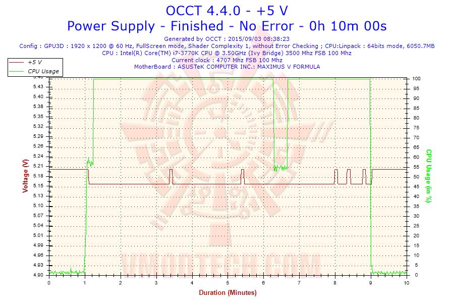 voltage 5 v Xigmatek Centauro XTK CB 0700M 700W 80 PLUS® BRONZE Power Supply Review