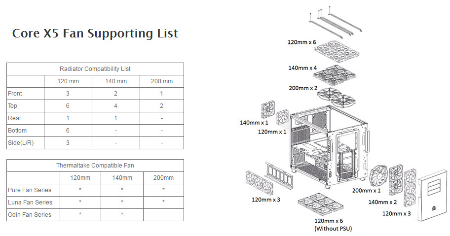 ss10 Thermaltake Core X5 E ATX Cube Chassis