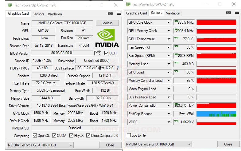 NVIDIA GeForce GTX 1060 Founder Edition On AMD FX-9590
