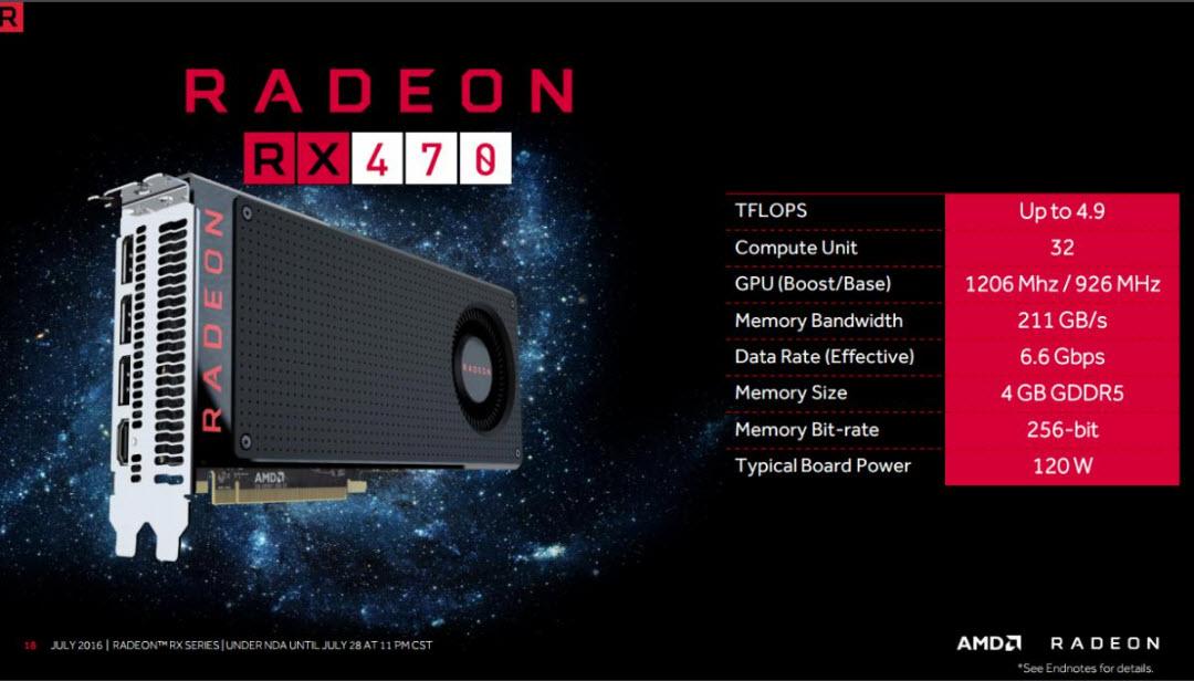 2 GIGABYTE Radeon RX 460 OC Edition 2GB GDDR5 Review