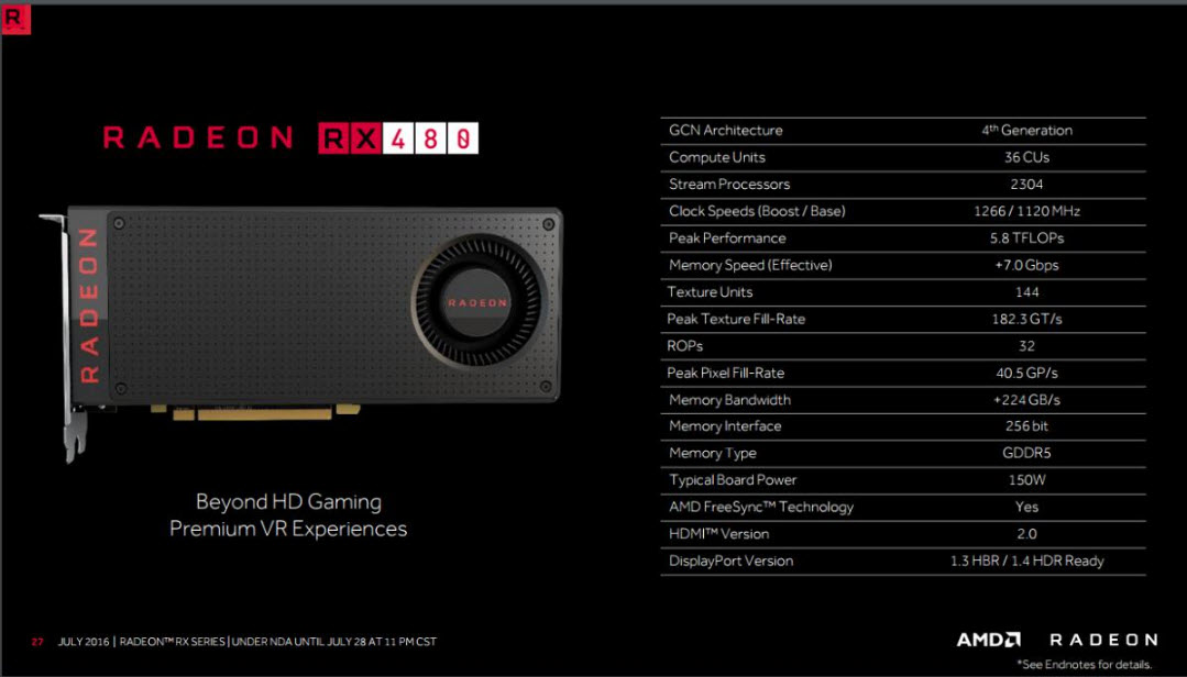 6 GIGABYTE Radeon RX 460 OC Edition 2GB GDDR5 Review