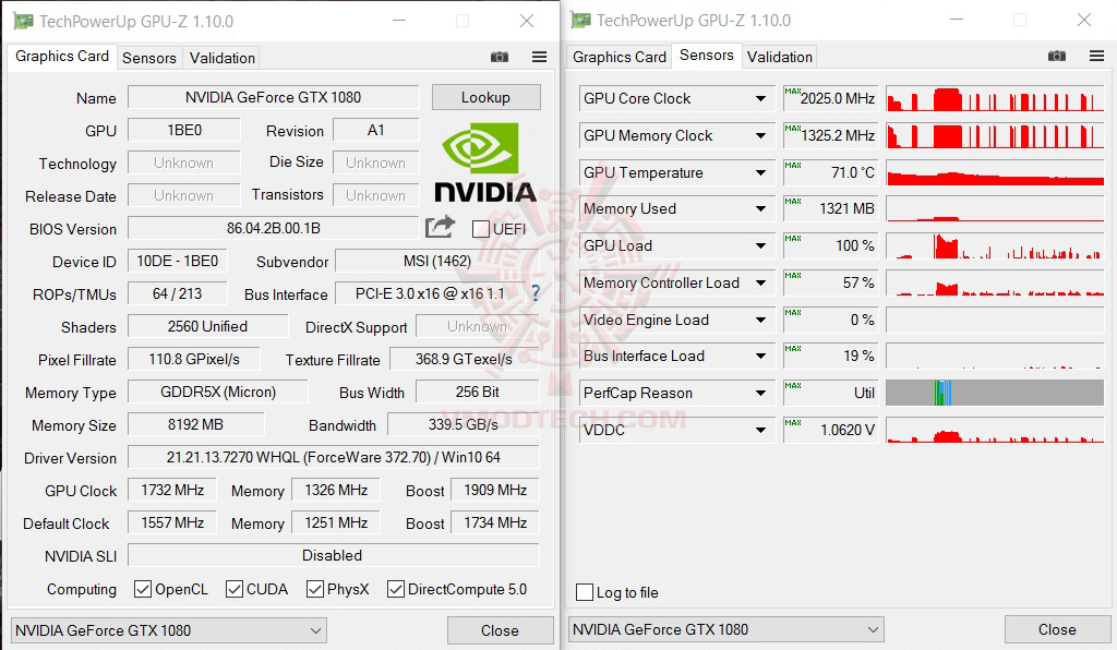 gpuz oc MSI GT73VR 6RF Titan Pro Review