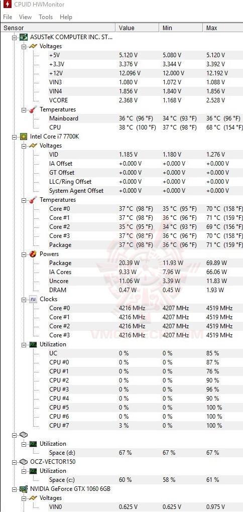 hwm Thermaltake Toughpower DPS G RGB 650W Gold Review