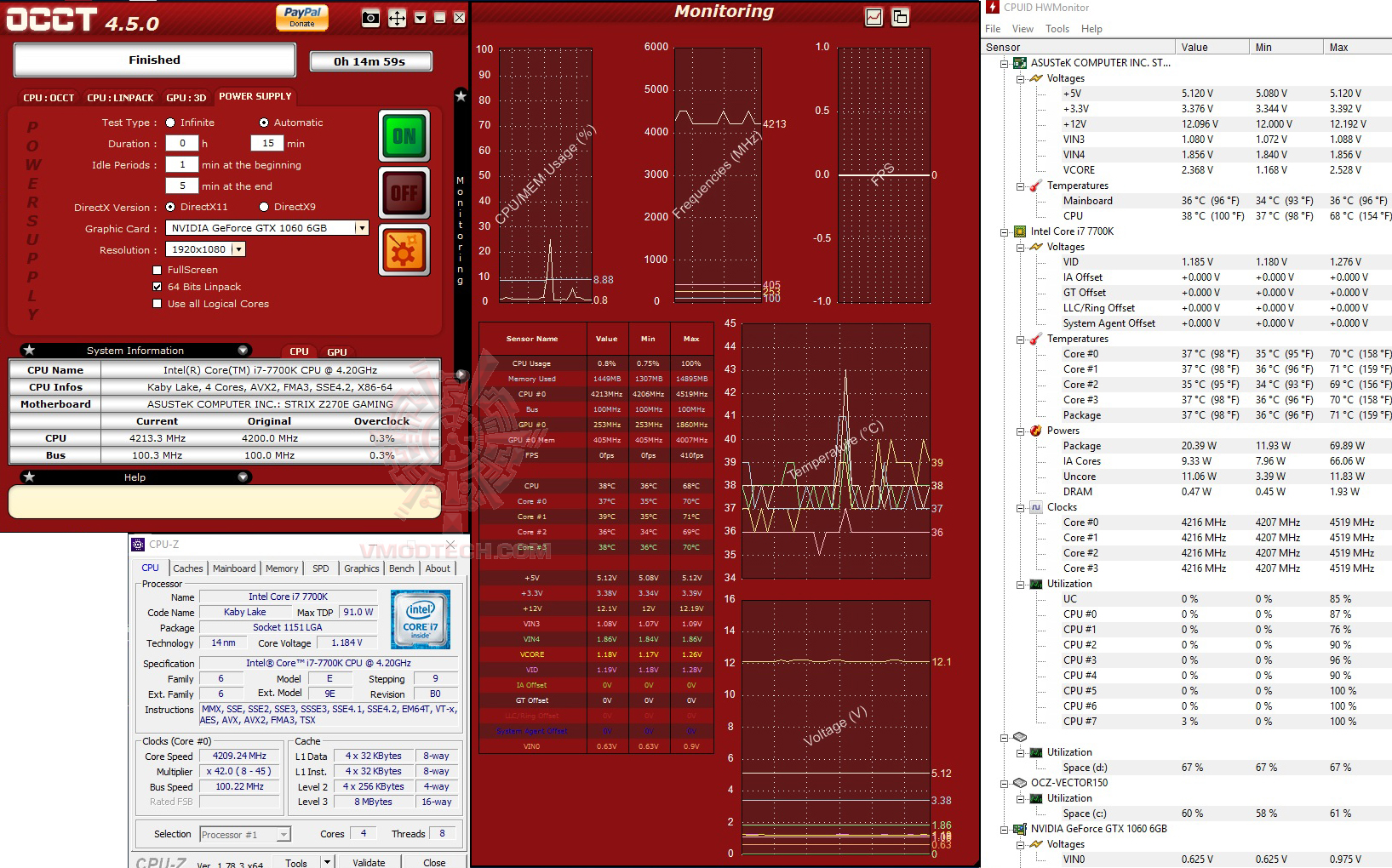 occt Thermaltake Toughpower iRGB PLUS 1250W Titanium   TT Premium Edition Review
