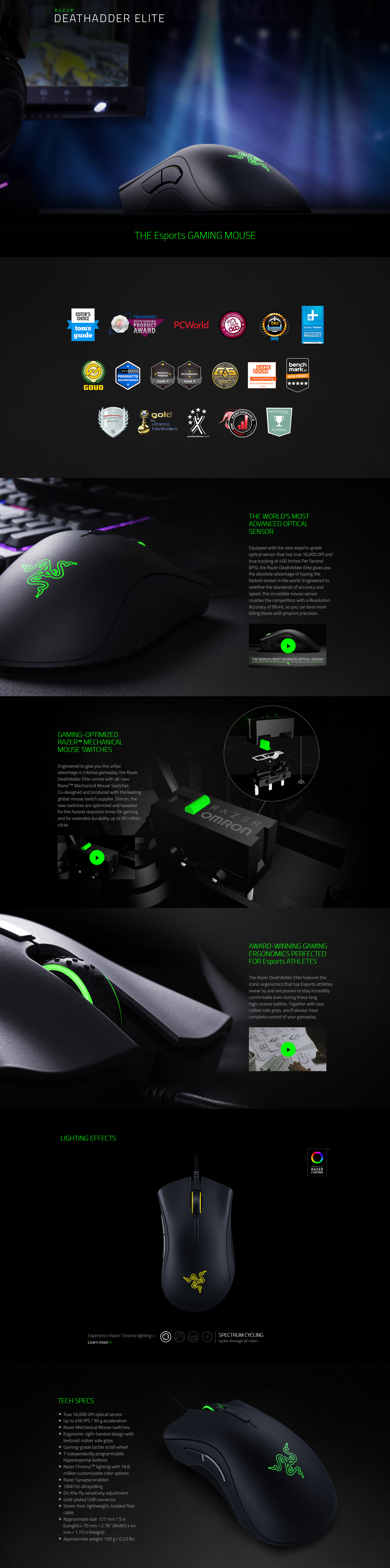 2017 04 10 22 53 22 Razer DeathAdder Elite Review