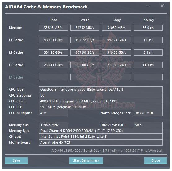 mem Acer Aspire GX 785 Review