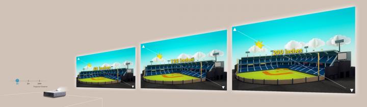 p3b screen 720x210 ASUS เปิดตัวโปรเจคเตอร์ รุ่นใหม่ P3B ที่ให้ความสว่างมากถึง 800 Lumens พร้อมแบตเตอรี่ในตัว!