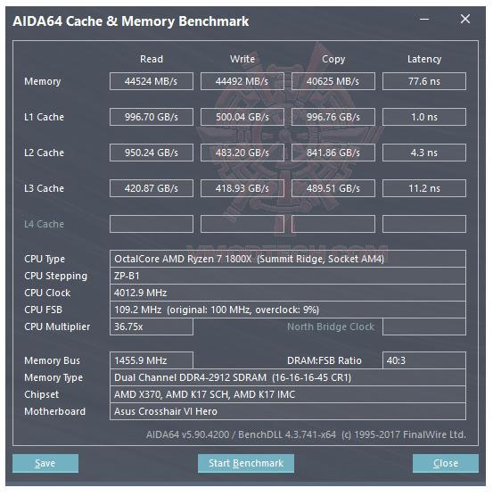 mem oc GEIL DDR4 2400Mhz SUPER LUCE Series AMD Edition Review