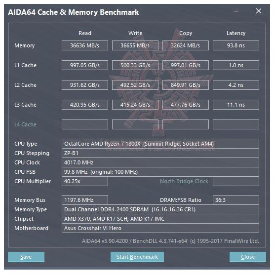mem GEIL DDR4 2400Mhz SUPER LUCE Series AMD Edition Review