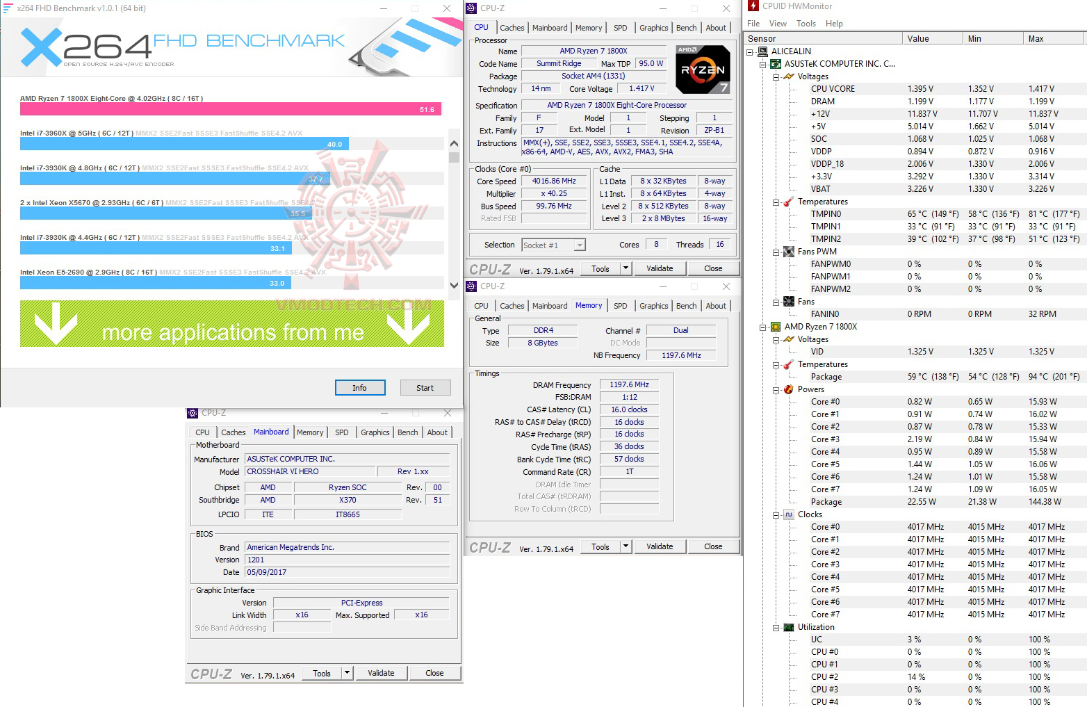 x264 GEIL DDR4 2400Mhz SUPER LUCE Series AMD Edition Review