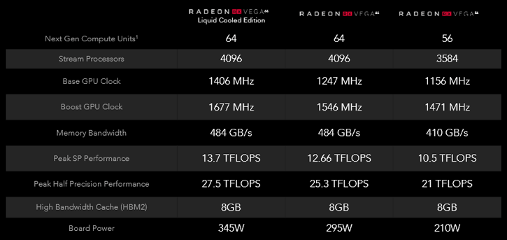 untitled 1 AMD Radeon RX Vega 64 8GB HBM2 Review