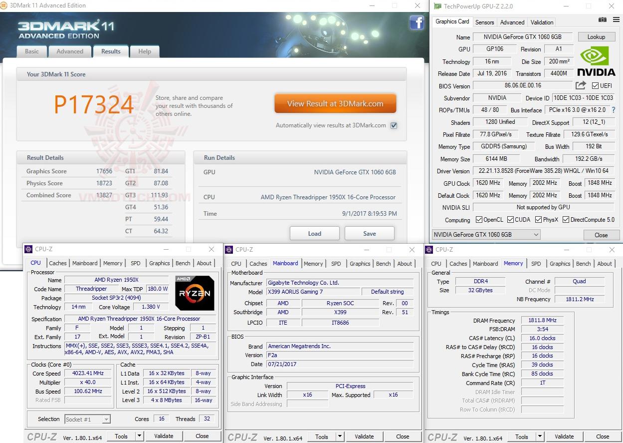 11 36 G.SKILL Trident Z RGB DDR4 3200MHz 32GB (8GBx4) Quad Channel Review
