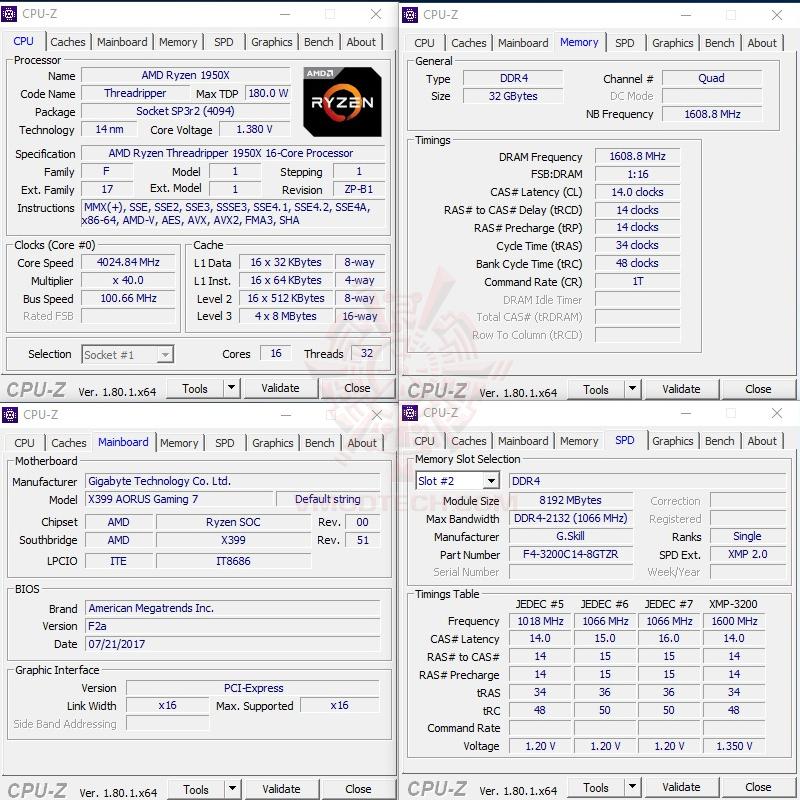 cpuid G.SKILL Trident Z RGB DDR4 3200MHz 32GB (8GBx4) Quad Channel Review