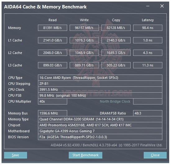 mem G.SKILL Trident Z RGB DDR4 3200MHz 32GB (8GBx4) Quad Channel Review
