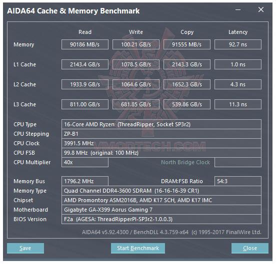 mem36 G.SKILL Trident Z RGB DDR4 3200MHz 32GB (8GBx4) Quad Channel Review