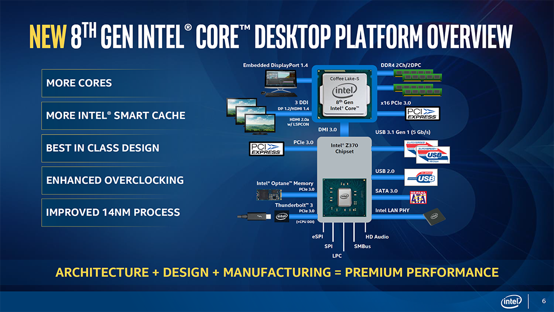 intel-coffee-lake-8th-gen-desktop-processors_6