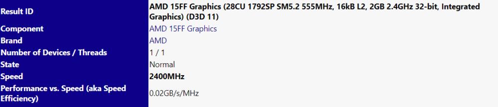 amd 15ff graphics 28cu 1792sp sm5 2 555mhz 16kb l2 2gb 1000x215 AMD เตรียมเปิดตัวซีพียูรุ่นใหม่ล่าสุด Ryzen 5 2400G APU และ Ryzen 3 2200G APU ที่มาพร้อมกับการ์ดจอ Vega 11 สุดแรงในรุ่น Mobile ที่กินไฟเพียงแค่ 65W – 35W