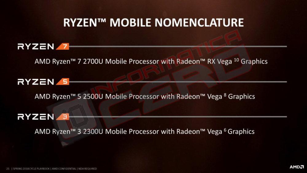amd ryzen 3 2300u apu 1000x563 AMD เตรียมเปิดตัวซีพียูรุ่นใหม่ล่าสุด Ryzen 5 2400G APU และ Ryzen 3 2200G APU ที่มาพร้อมกับการ์ดจอ Vega 11 สุดแรงในรุ่น Mobile ที่กินไฟเพียงแค่ 65W – 35W
