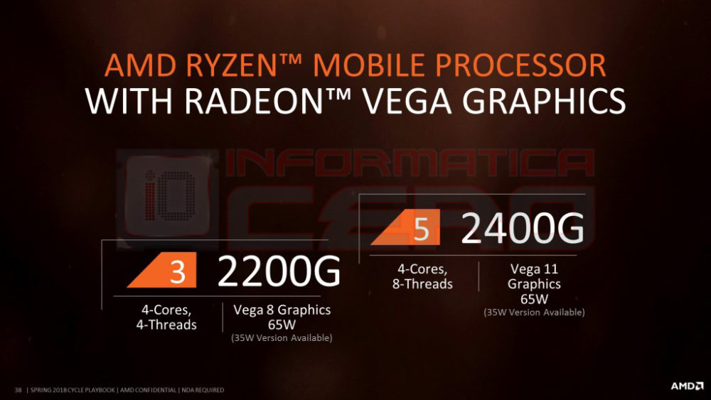 amd ryzen apu g series 2400g 2200g 1000x563 AMD เตรียมเปิดตัวซีพียูรุ่นใหม่ล่าสุด Ryzen 5 2400G APU และ Ryzen 3 2200G APU ที่มาพร้อมกับการ์ดจอ Vega 11 สุดแรงในรุ่น Mobile ที่กินไฟเพียงแค่ 65W – 35W