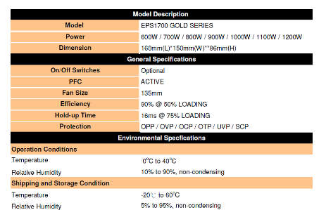 untitled 3 ENHANCE POWER SUPPLY 1000W EPS 1710 GB1 REVIEW