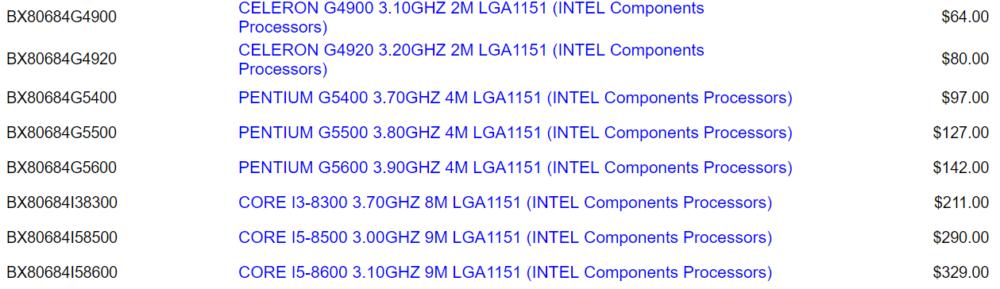 intel coffeelakes series 1000x289 อินเทลจะเริ่มวางจำหน่าย Intel Core i3 8300 และ Core i5 8500 ในเดือนกุมภาพันธ์ 2018 ที่จะถึงนี้