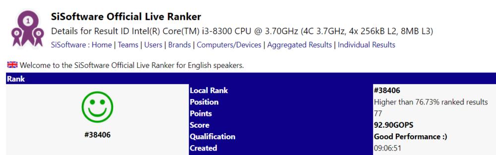 intel core i3 8300 sandra 1000x313 อินเทลจะเริ่มวางจำหน่าย Intel Core i3 8300 และ Core i5 8500 ในเดือนกุมภาพันธ์ 2018 ที่จะถึงนี้