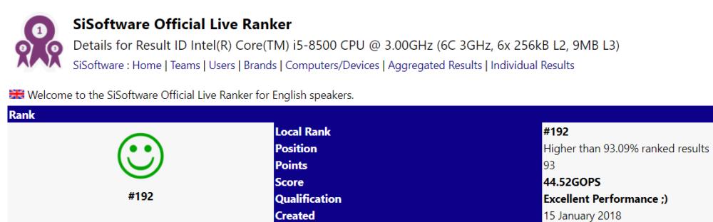 intel core i5 8500 sandra 1000x312 อินเทลจะเริ่มวางจำหน่าย Intel Core i3 8300 และ Core i5 8500 ในเดือนกุมภาพันธ์ 2018 ที่จะถึงนี้